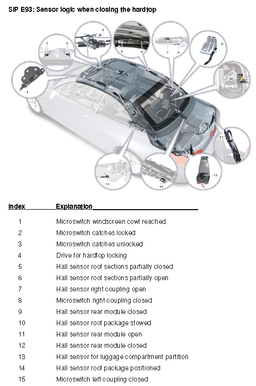 Remarkable 2006 Bmw Z4 Convertible Top Module Wiring