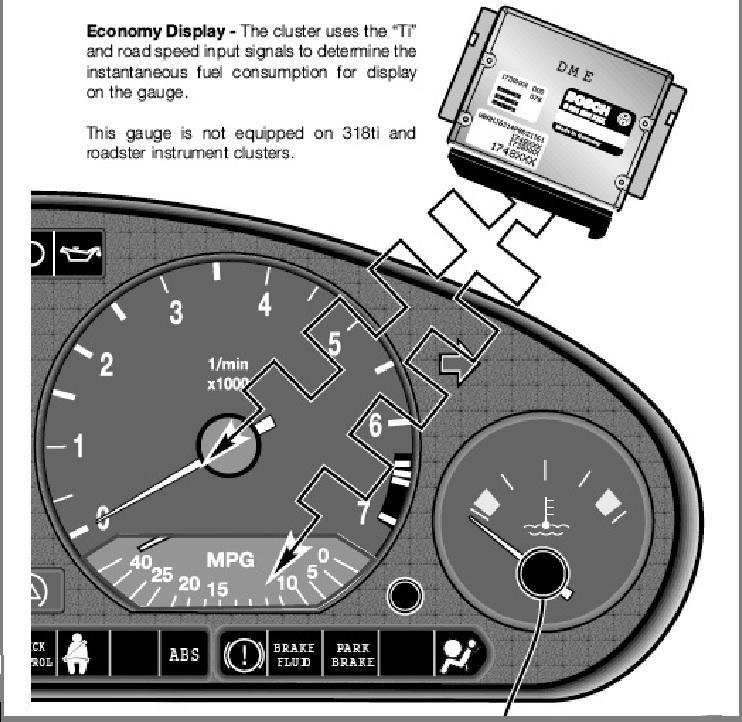 Wheel Speed Sensor Symptoms Bimmerfest BMW Forums