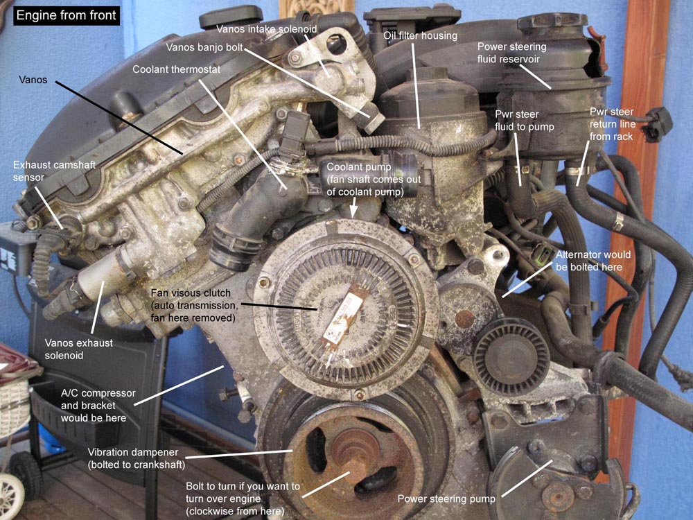 What is this engine part? (Getting to know my M54 engine bay) - Page ...