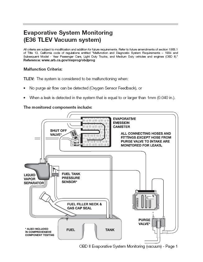 DIY purge valve/fuel tank breather valve - Bimmerfest - BMW Forums