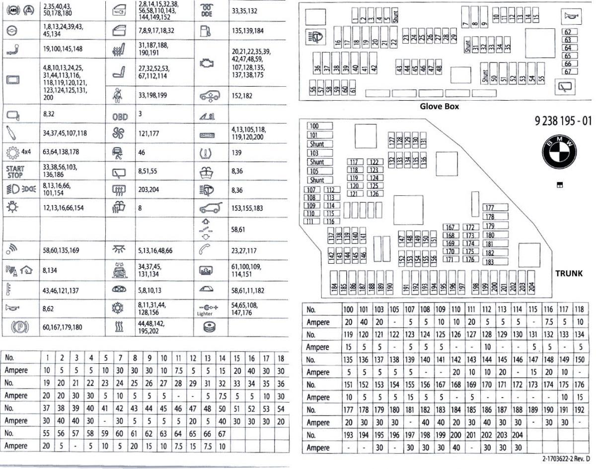 Help, Please: 2013 BMW 528i Fuse Number and Diagram for Interior Trunk  Lights | Bimmerfest BMWBimmerfest