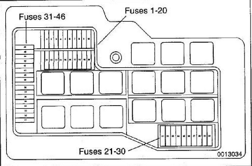 e central locking fuse location bmw forums click image for larger version fuse positions jpg views 3456 size
