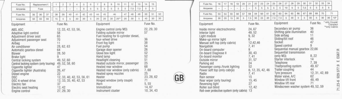 fuse box diagram bmw 323i bmw 3 series fuse box wiring