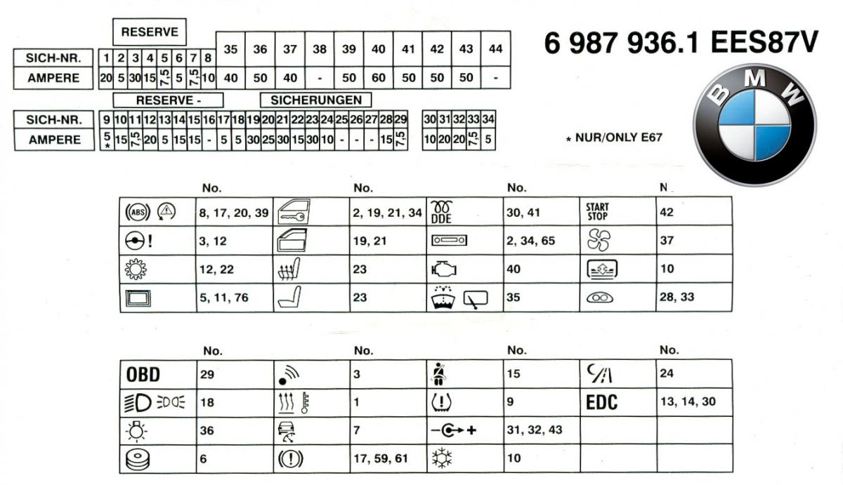 06 750li fuse box 06 printable wiring diagram database 2007 bmw 750li fuse box diagram 2007 wiring diagrams on 06 750li fuse box