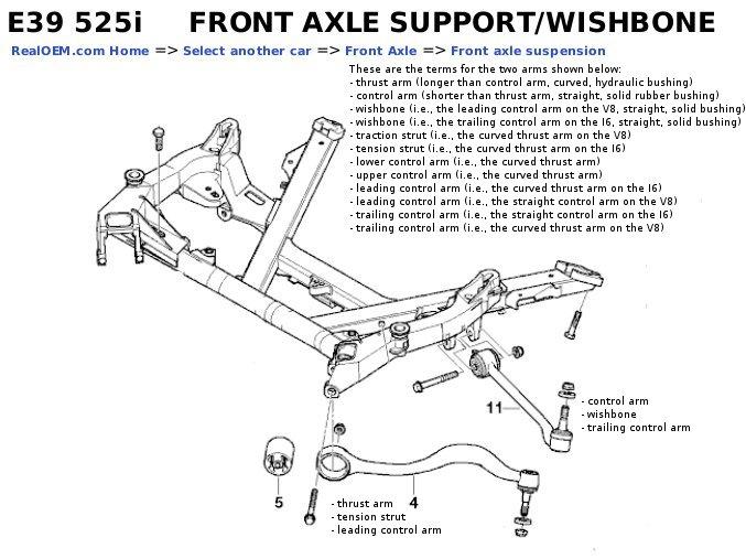 2002 Bmw 530i Parts Catalog