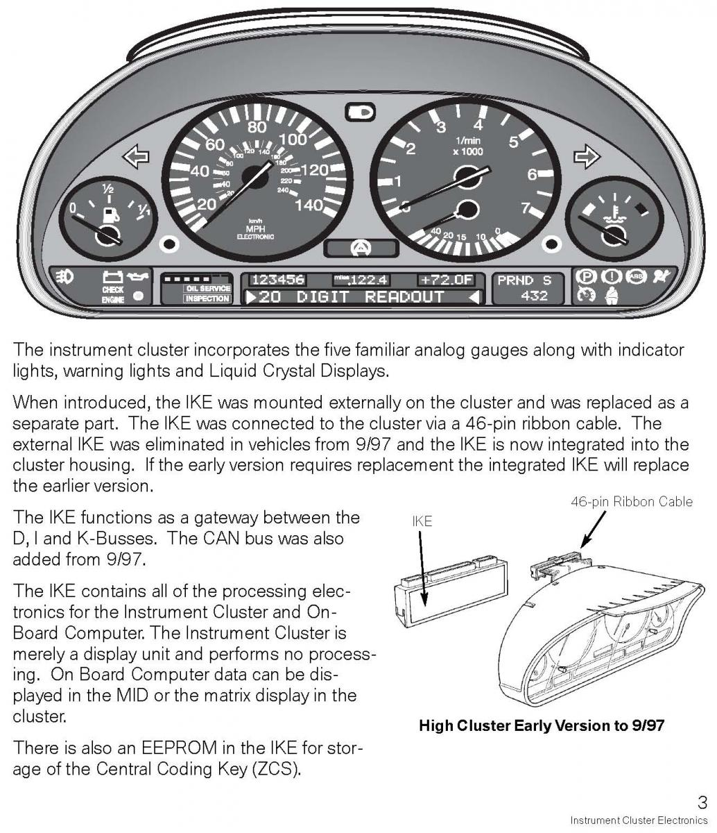 How does the needle MPG gauge work? - Bimmerfest - BMW Forums