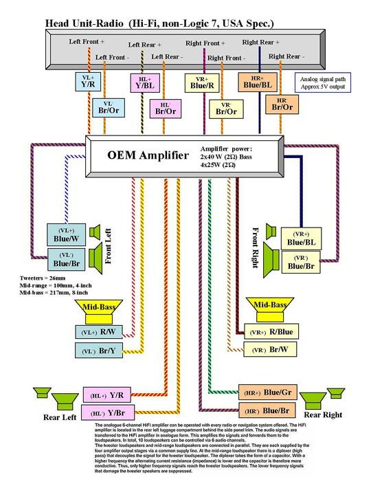 Logic 7 wiring Diagrams | BimmerFest BMW Forum | Bmw L7 Amp Wiring Diagram |  | BimmerFest