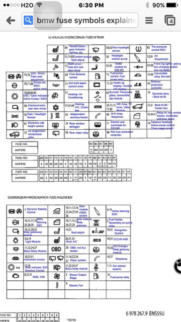 Fuse box diagram description... | BimmerFest BMW Forum | Bmw Fuse Box Symbols Explained |  | BimmerFest
