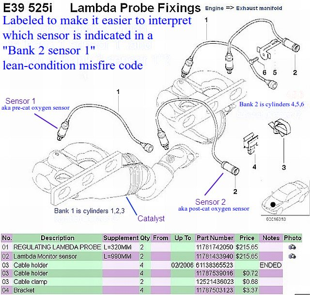 2005 bmw 530i radio wiring diagram oxygen sensor replacement - bimmerfest - bmw forums
