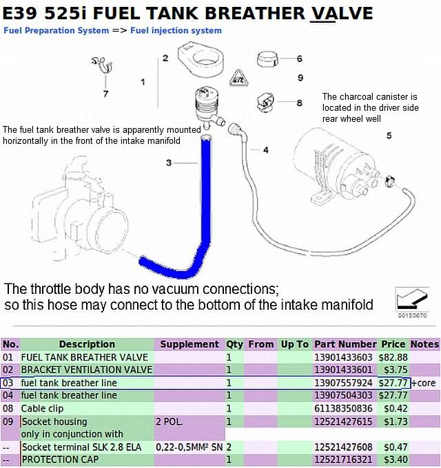2000 Bmw 323i Vacuum Hose Diagram