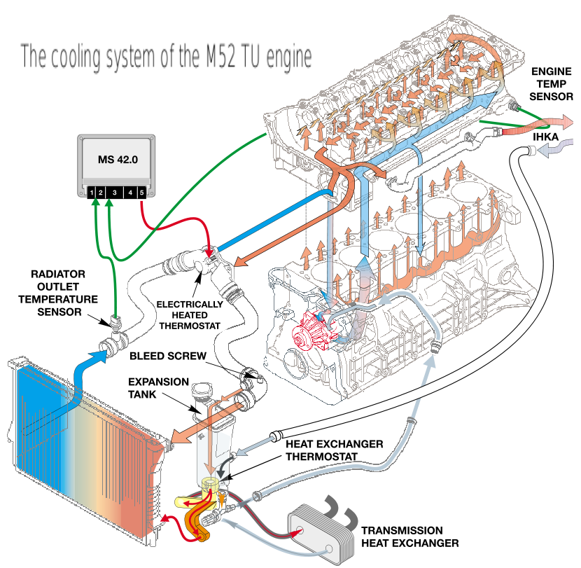 click image for larger version name: m52_cooling_system png views: 69196  size: 235 3