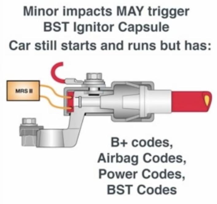BMW E92 E90 E46 E60 E65 E53 M3 M5 BATTERY CABLE TERMINAL CLAMP SECURING T BOLT