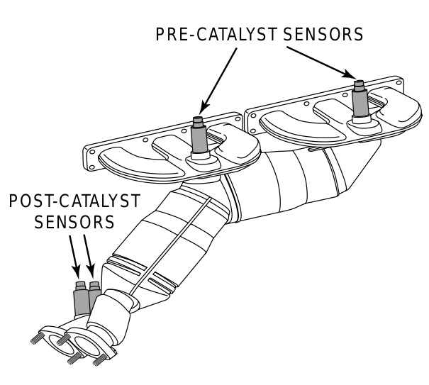 oxygen sensors replacement - bimmerfest