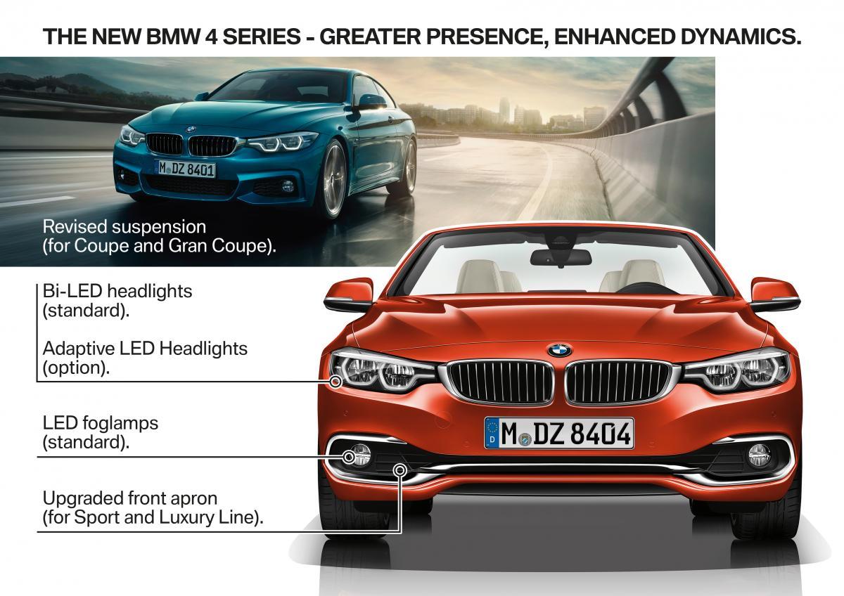 The Series LCI Greater Presence Enhanced Dynamics - Bmw 4 series models