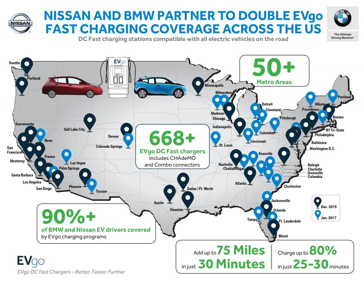"""bmw nissan fast charge"""