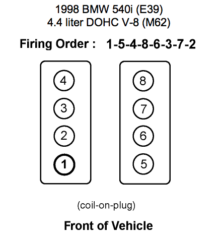 E53 Wiring Diagram likewise Wiring Diagram For E36 further 231681008916 further E39 M5 Wiring Diagram further Bmw M5 With Kit Wiring Diagrams. on wiring diagram bmw m5