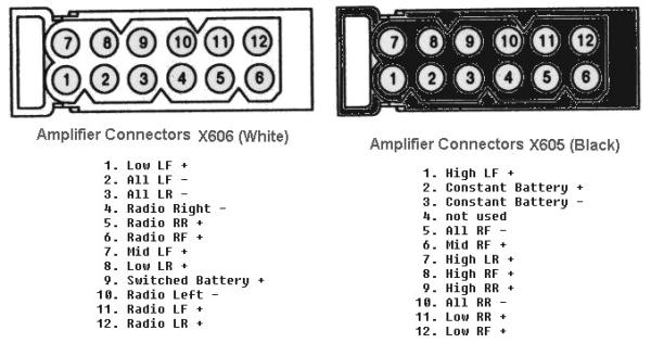 complete list of stock e antennas where are they located you want to get a multimeter test light and check the power wire going to the amp as well as teh speaker inputs from the stereo here is a diagram for