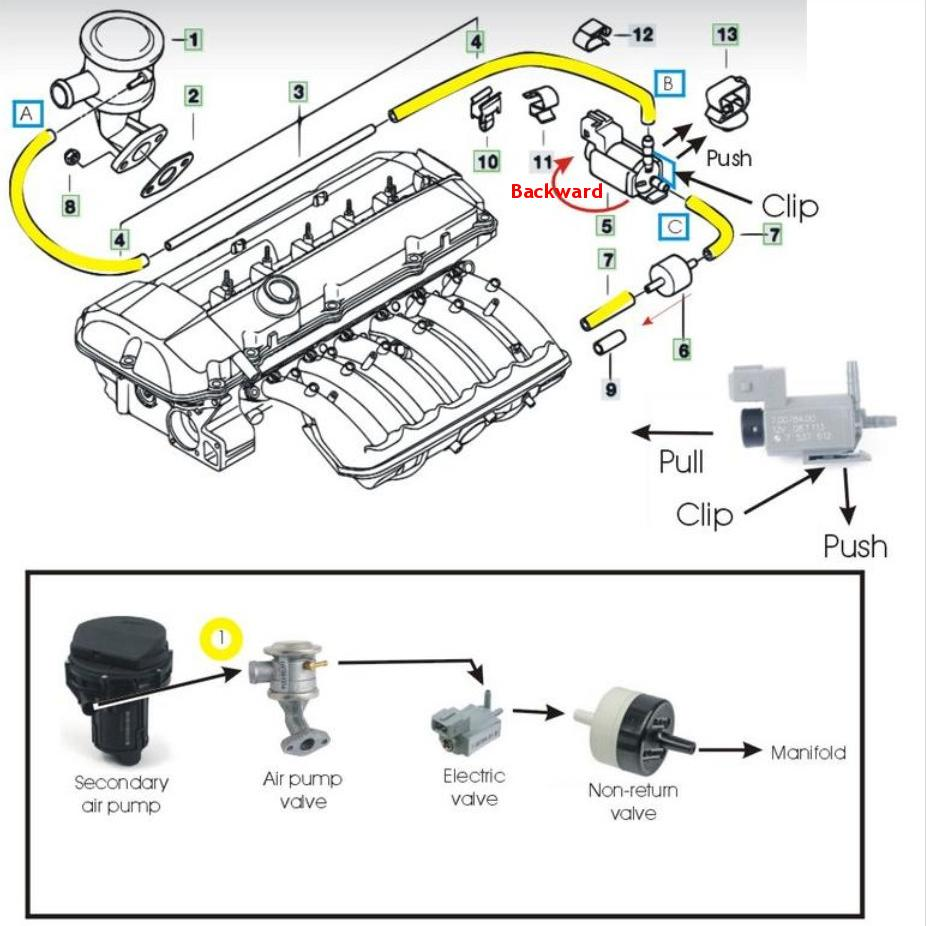 What diagrams correspond to the two vacuum hoses on the M54 air intake F  connector? - Bimmerfest - BMW Forums
