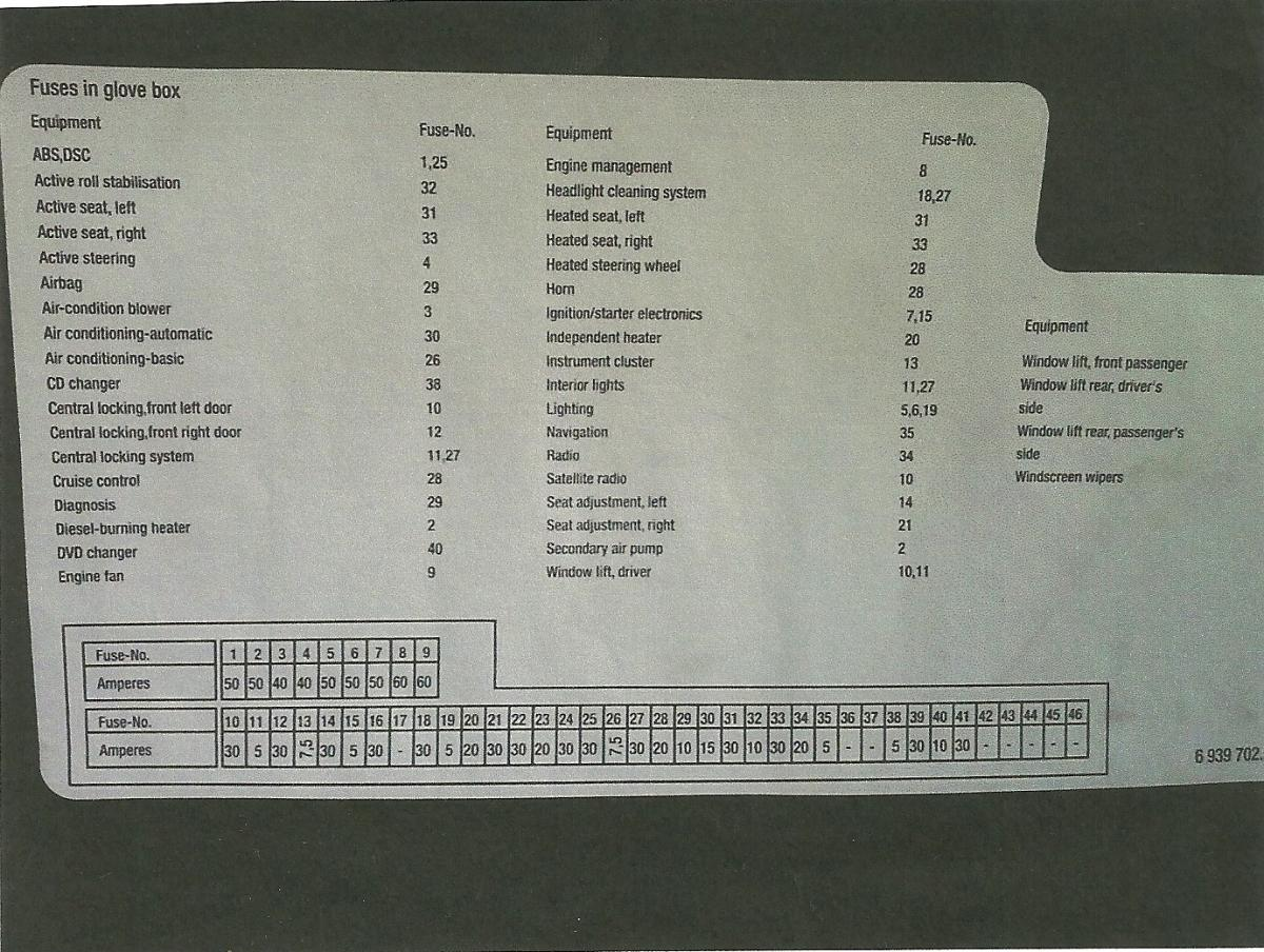 fuse box diagram - Bimmerfest - BMW Forums