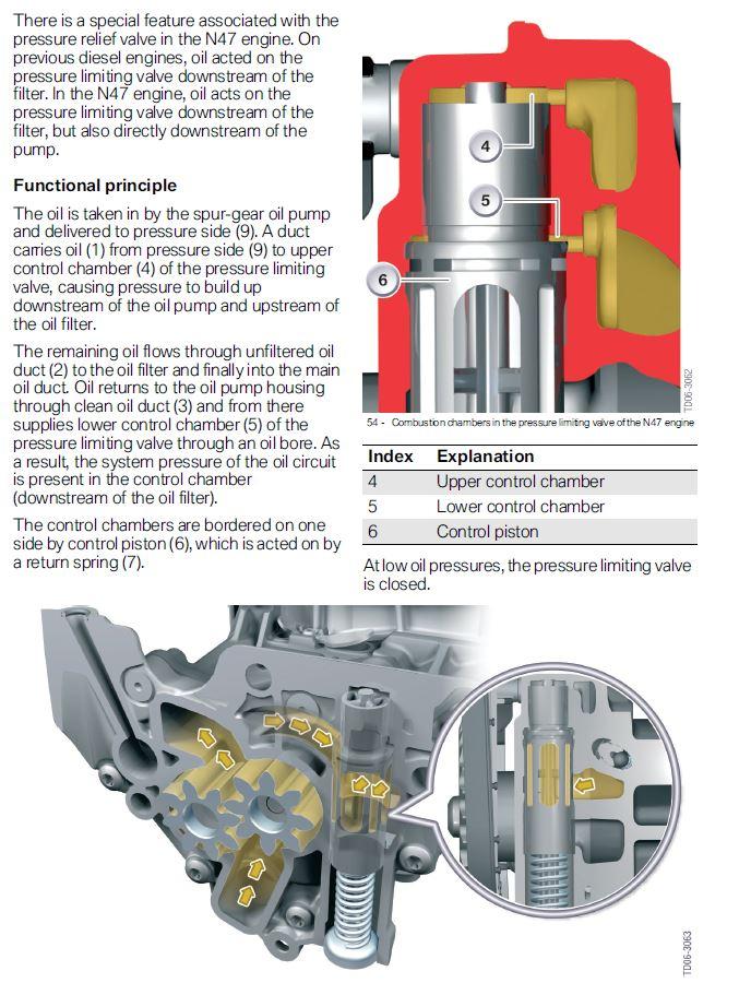 F10 520D N47N Too low oil pressure after start - Bimmerfest - BMW Forums