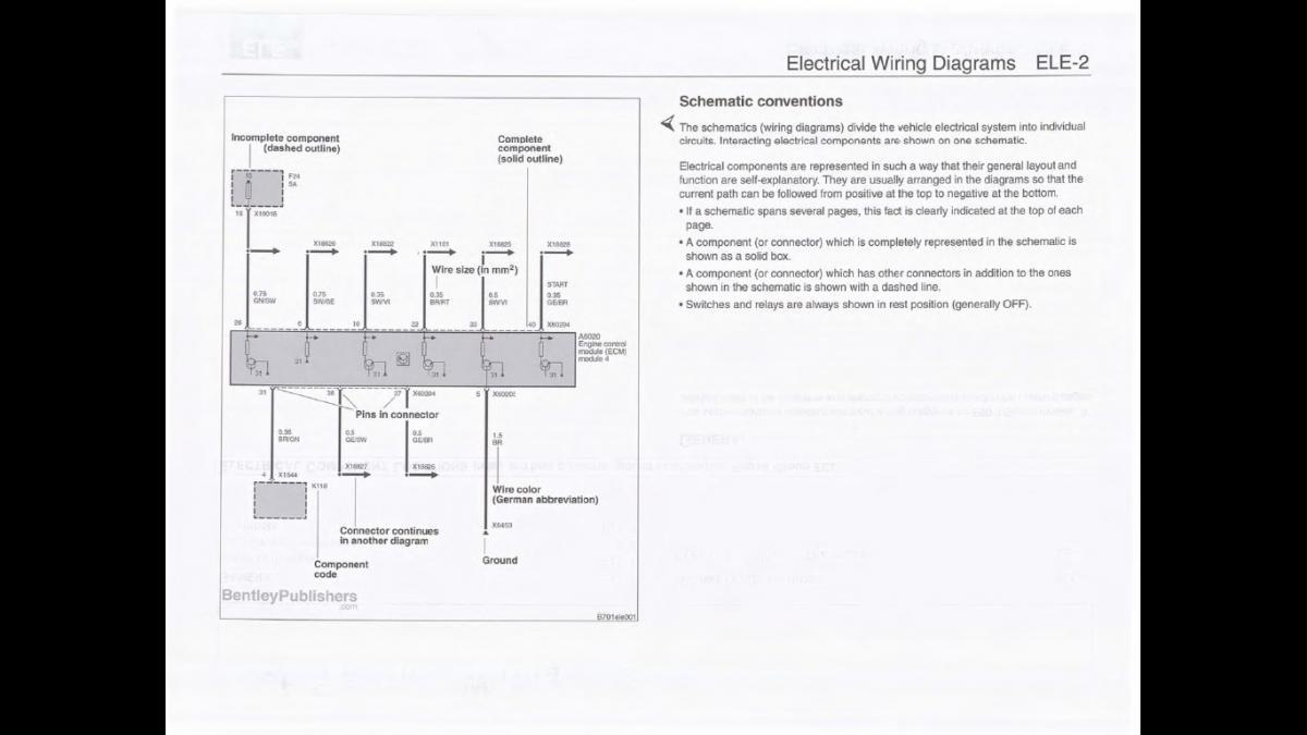 2006 325I e90 Won't start. 3 Camshaft Codes and Thermostat Code. |  Bimmerfest BMWBimmerfest