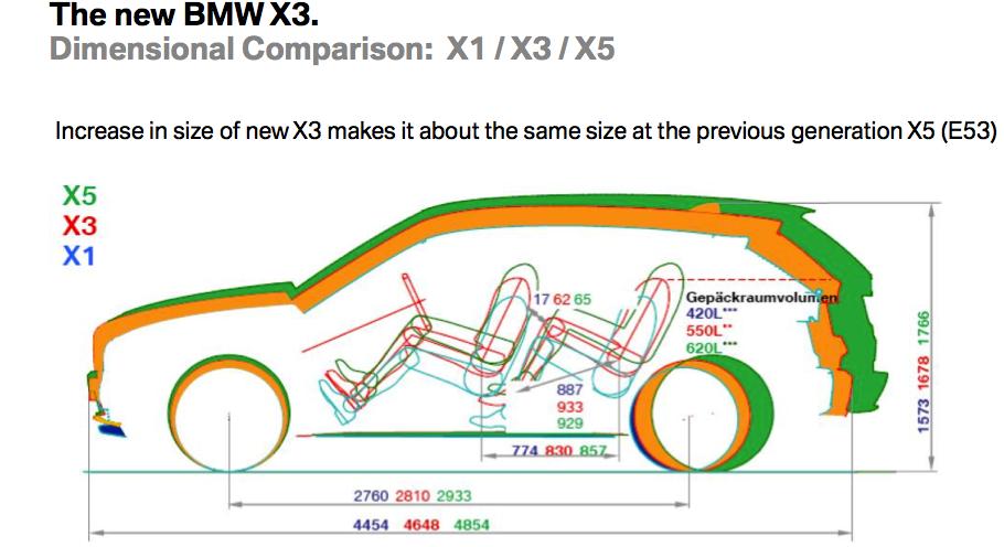 2011 x3 vs x5 interior dimensions - bimmerfest - bmw forums