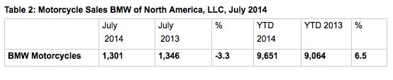 """july2014 sales"""