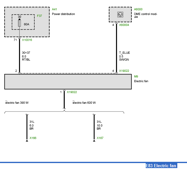 bmw x3 e83 wiring diagram gallery