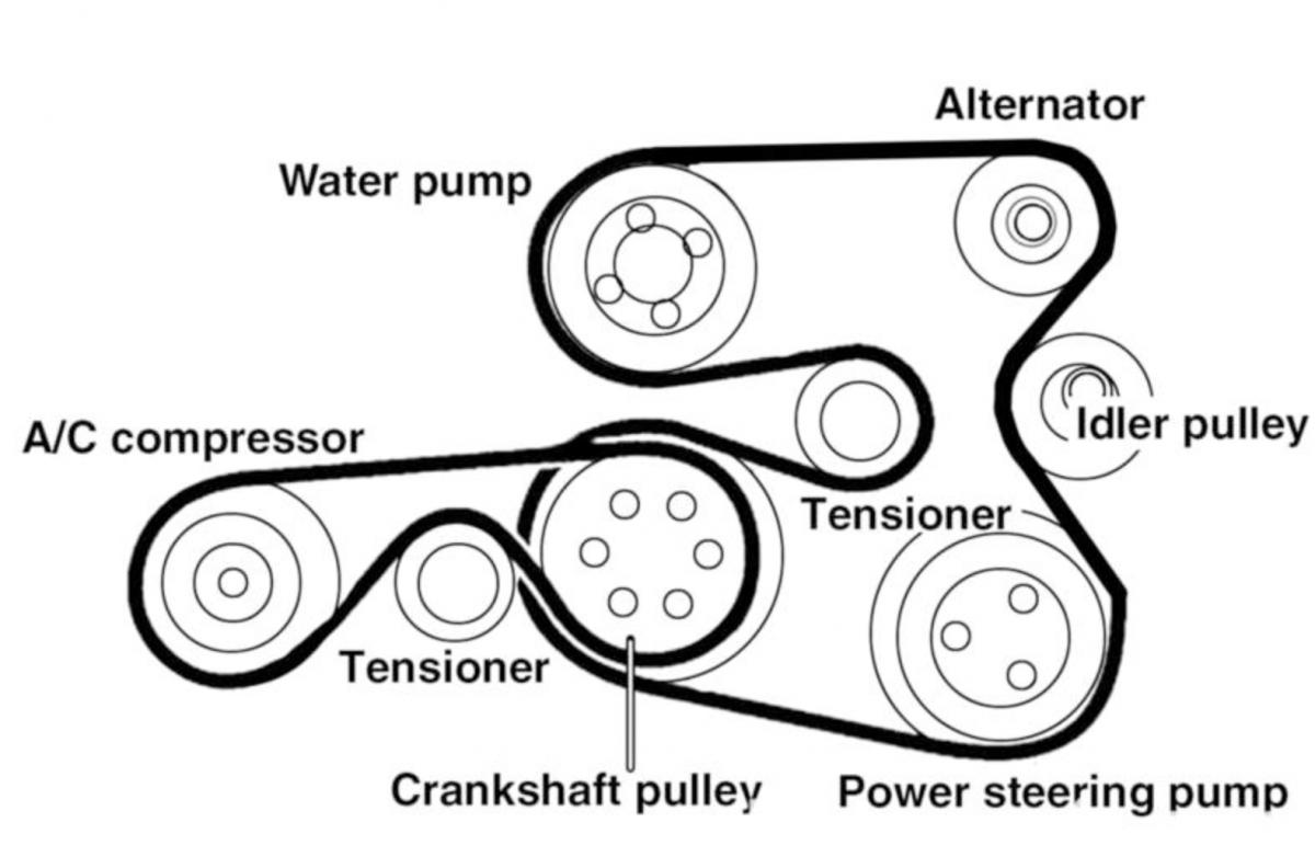 A Diagram Of Auxiliary  Serpentine  Belts For The N62b48