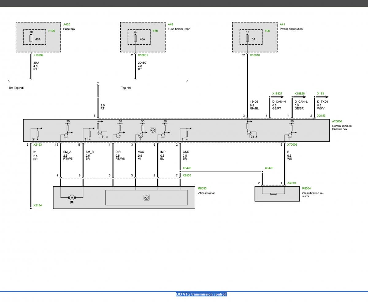 Wiring Diagram Bmw X3 Will Be A Thing 2007 Engine E83 Gallery Writing Sample