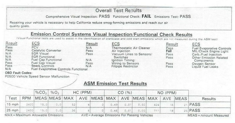 California Smog Laws >> Bimmerfest Bmw Forums View Single Post Failed Smog Due To