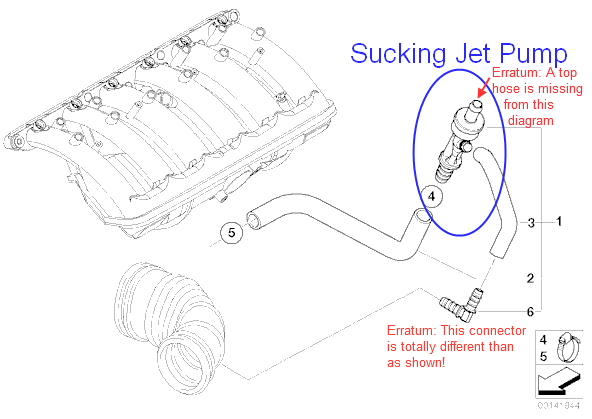 How Does The Bmw E39 Sucking Jet Pump  Aka Suction Jet