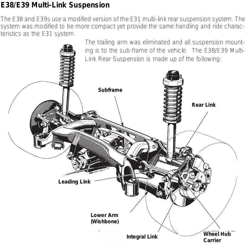 2001 Bmw X5 Rear Suspension Diagram Diagram