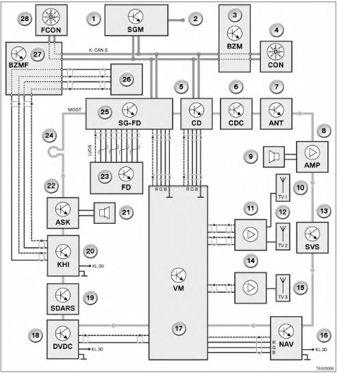 bmw e39 amplifier wiring diagram