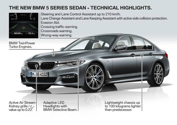 G30 5 Series technical highlights