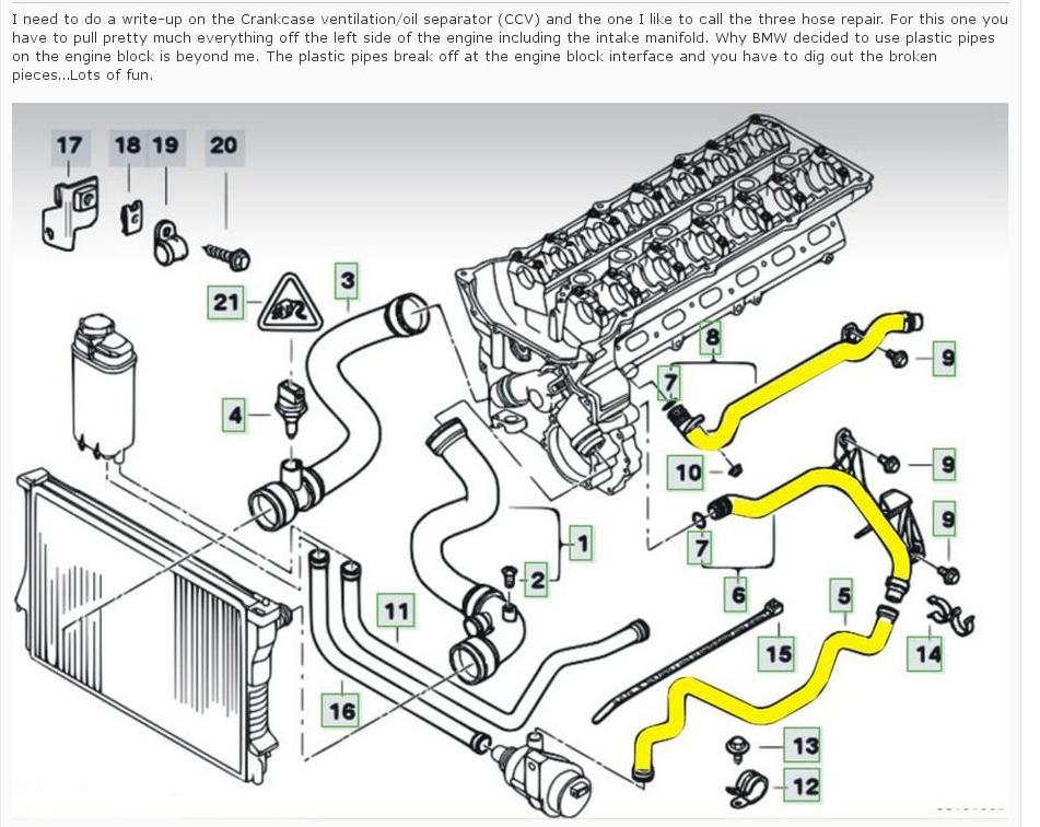 bmw e60 radiator diagram  bmw  auto parts catalog and diagram