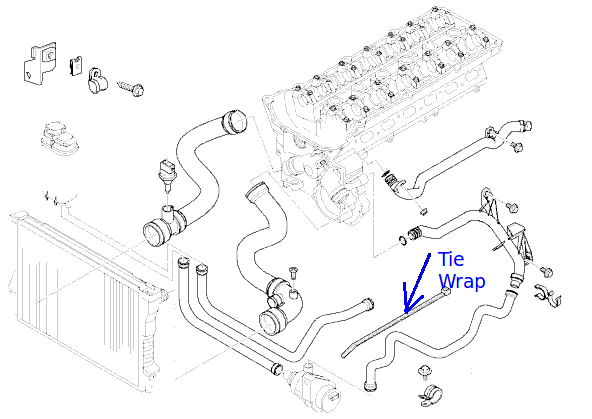 how bad is this mistake in putting my cooling system back together  - bimmerfest
