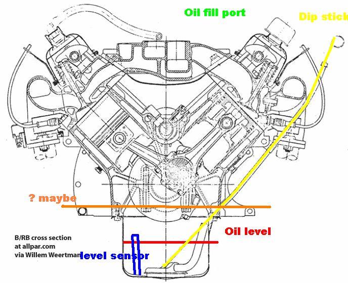 2007 bmw 530i engine oil level