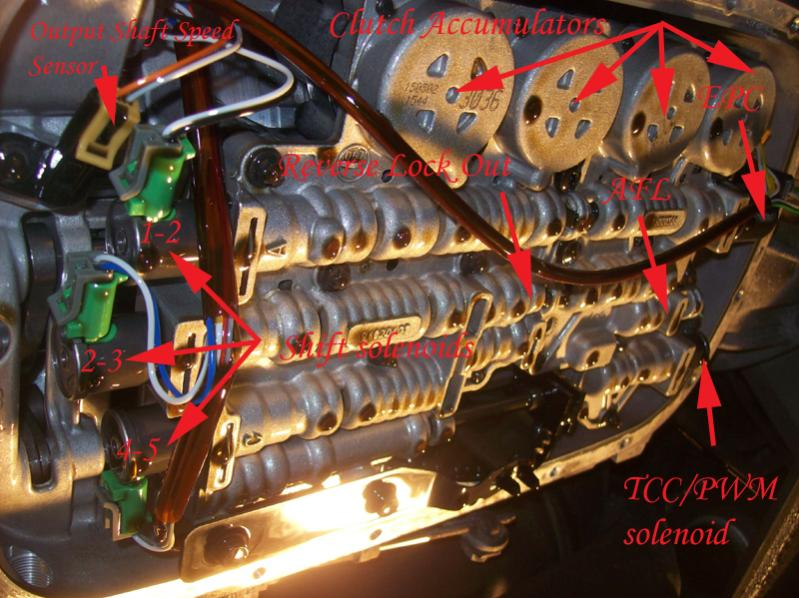 Common Causes of GM transmission (5L40E) No Reverse and
