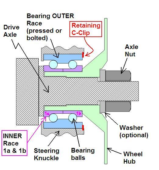 1998 528i REAR Bearing the Easy Way!
