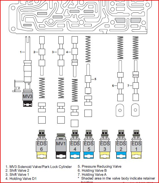 Bmw F02 Fuse Box. Bmw. Auto Wiring Diagram
