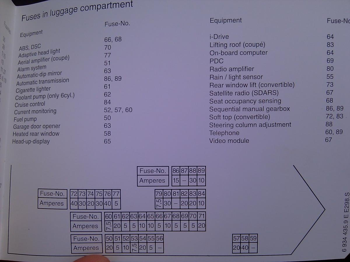 05 645 Fuse Diagram | Bimmerfest BMWBimmerfest