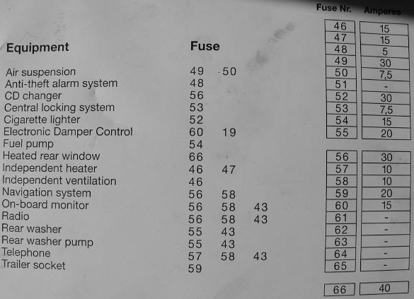 528i Fuse Diagram Bimmerfest Bmw Forum