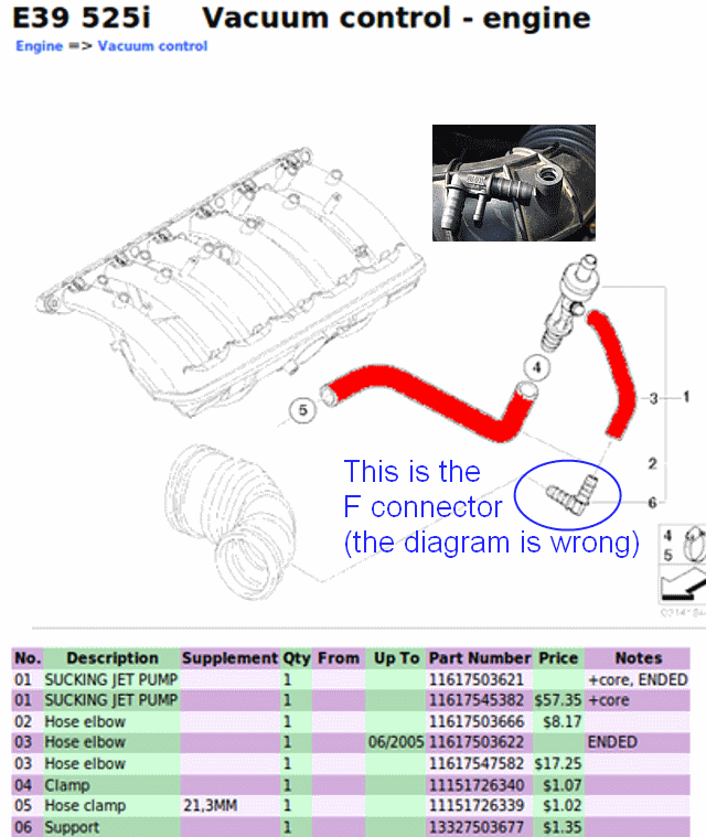 [SCHEMATICS_43NM]  Might we be able to list, with pics (realoem diagrams ok) of ALL E39 vacuum  lines? | Bimmerfest BMW | 95 Bmw 525 Engine Diagram |  | Bimmerfest