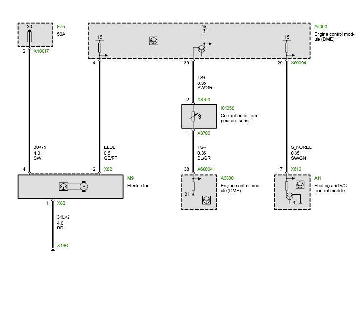 Bmw E46 Cooling Fan Wiring Diagram